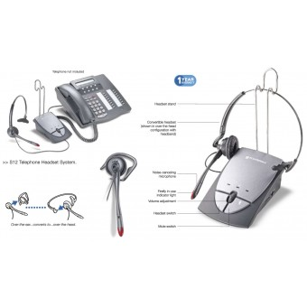 Casca Call Center Plantronics S12 cu Procesor de sunet